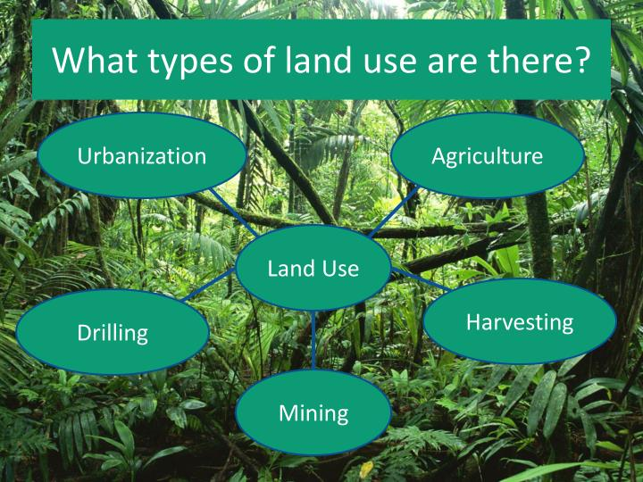 What types of land use are there?