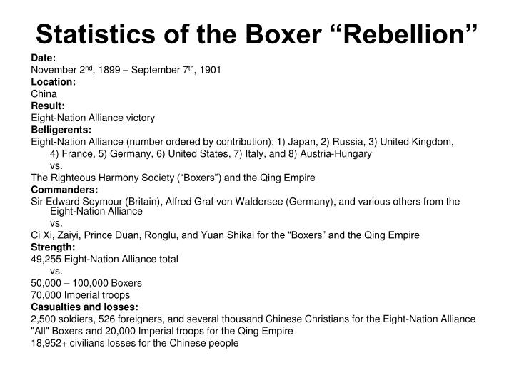 "Statistics of the Boxer ""Rebellion"""