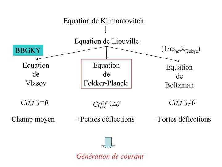 Equation de Klimontovitch