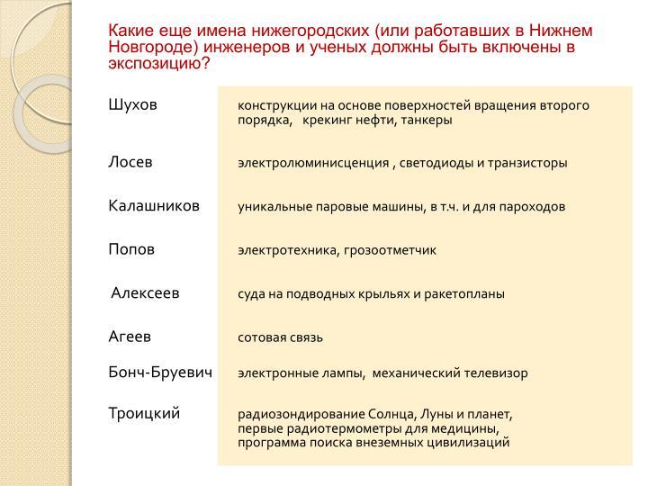 Какие еще имена нижегородских (или работавших в Нижнем Новгороде) инженеров и ученых должны быть включены в экспозицию?