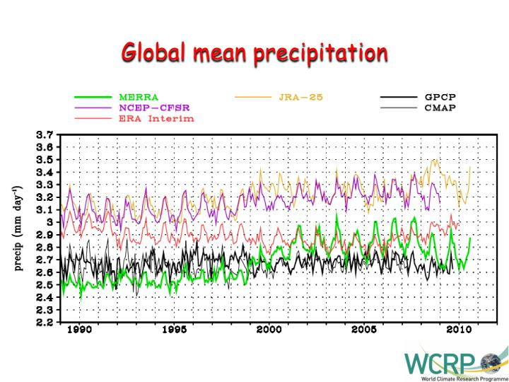 Global mean precipitation