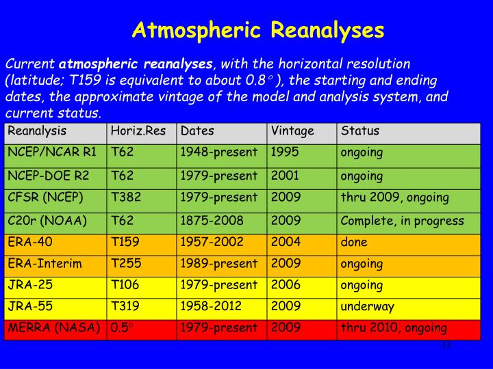 Atmospheric Reanalyses
