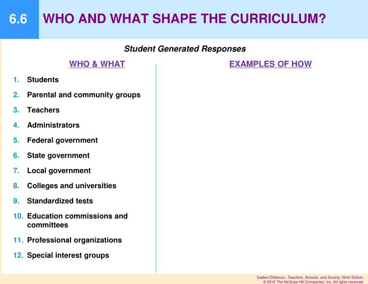WHO AND WHAT SHAPE THE CURRICULUM?