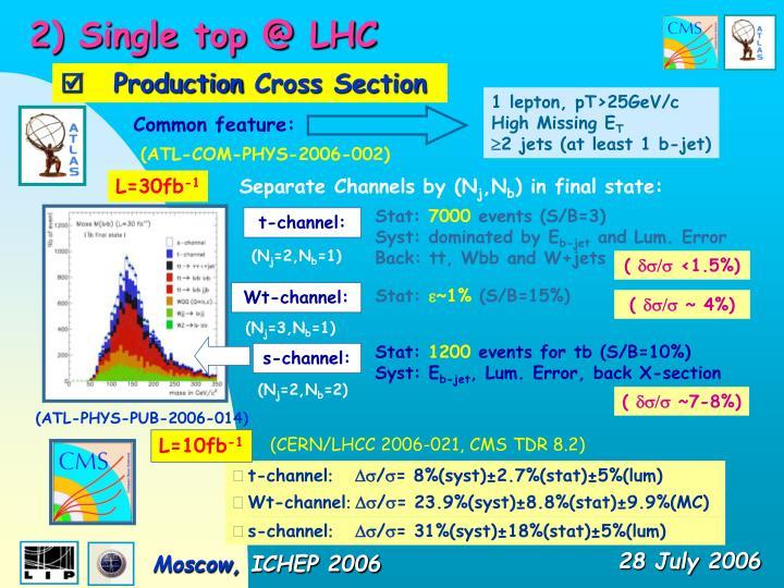 1 lepton, pT>25GeV/c