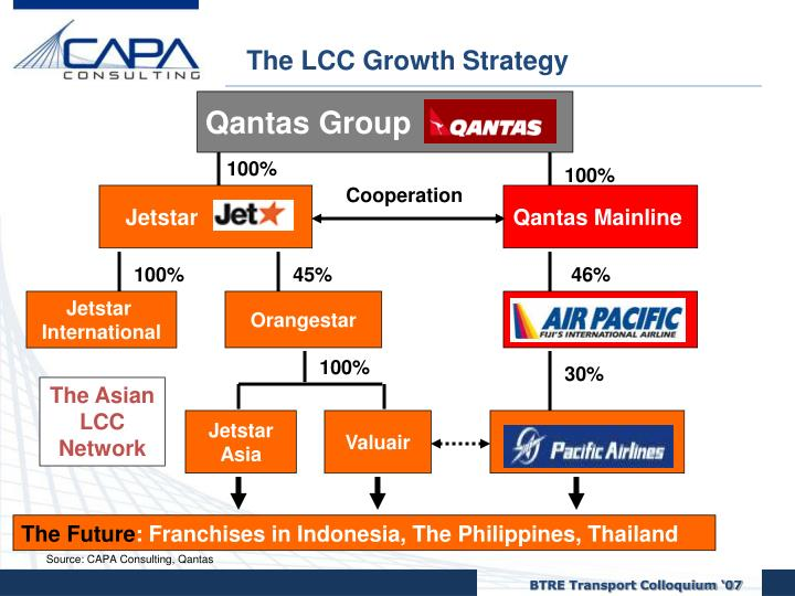 The LCC Growth Strategy