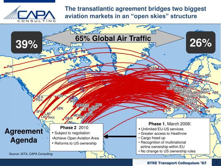 "The transatlantic agreement bridges two biggest aviation markets in an ""open skies"" structure"