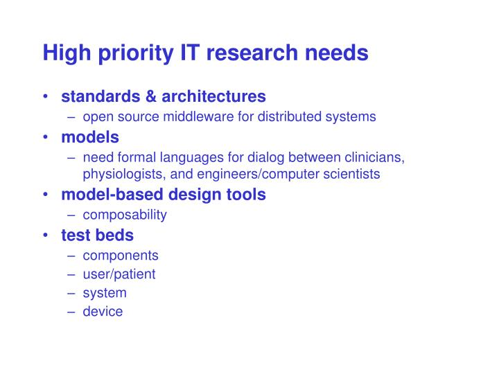 High priority IT research needs