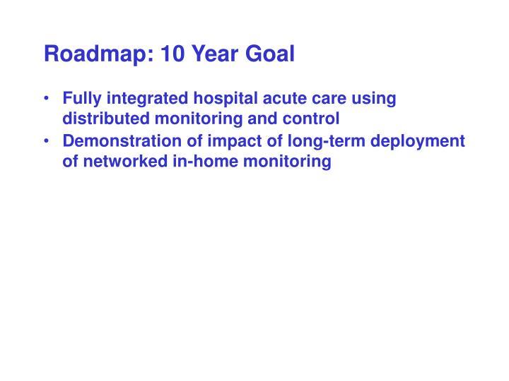 Roadmap: 10 Year Goal