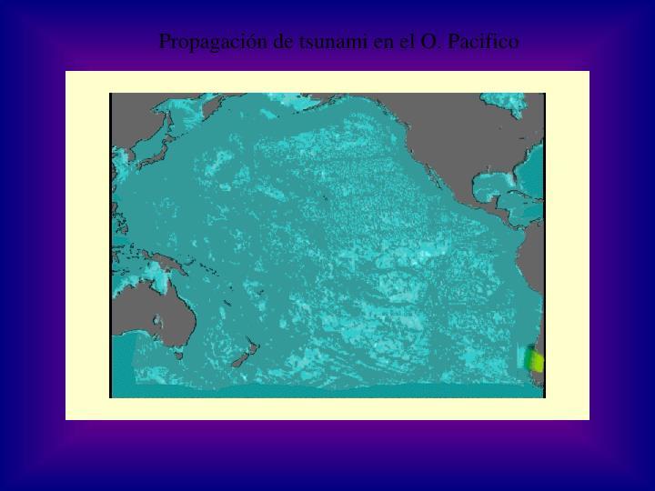 Propagación de tsunami en el O. Pacifico