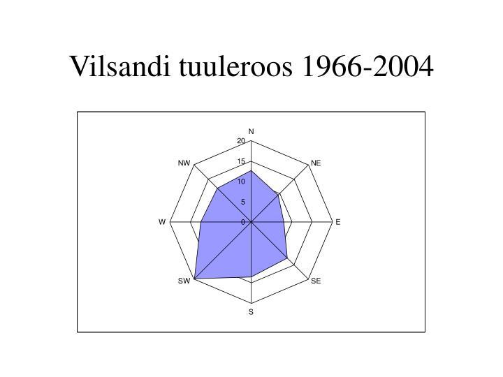 Vilsandi tuuleroos 1966-2004