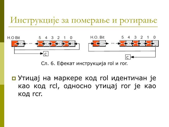 Сл. 6. Ефекат инструкција