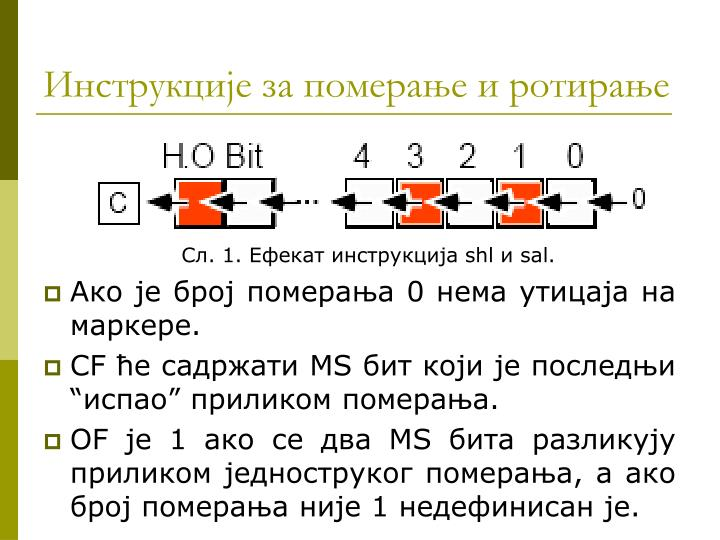 Сл. 1. Ефекат инструкција