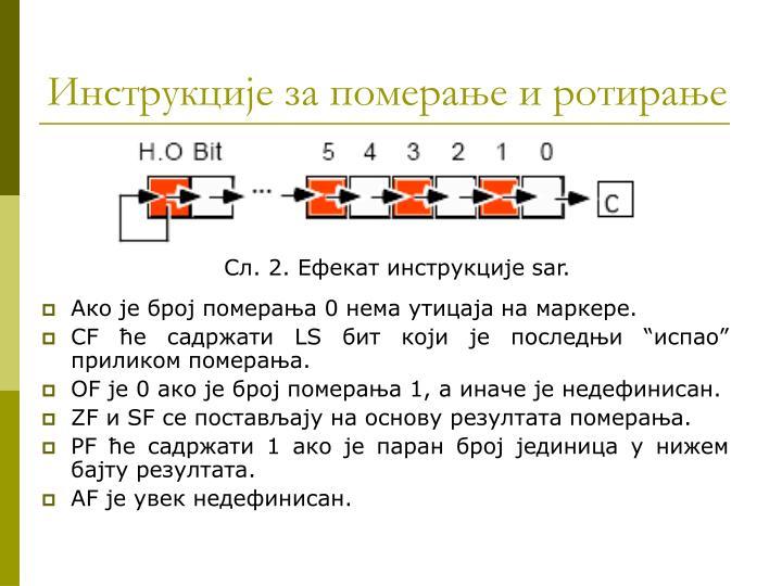 Сл. 2. Ефекат инструкције