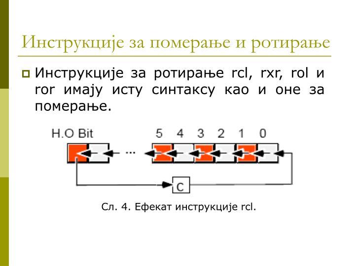 Сл. 4. Ефекат инструкције