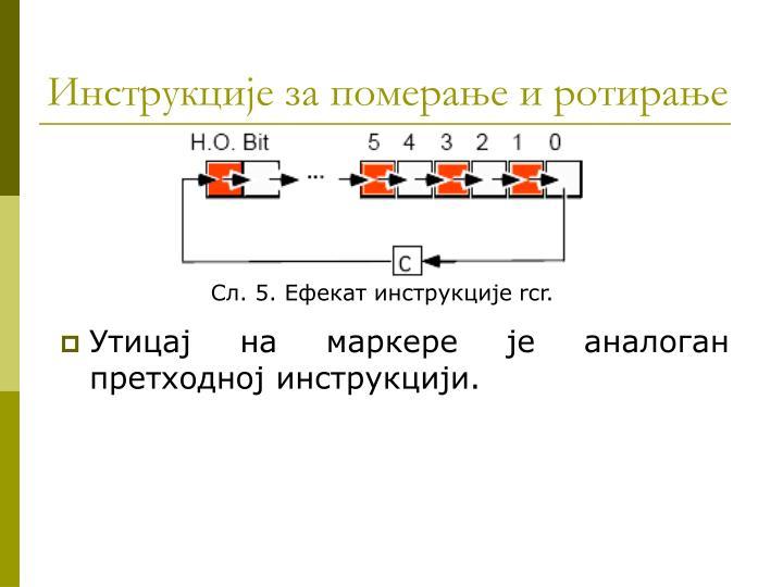 Сл. 5. Ефекат инструкције