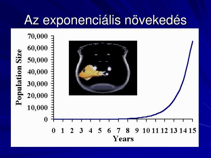 Az exponenciális növekedés