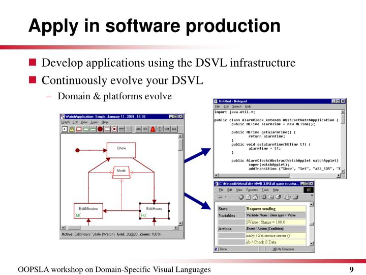 Apply in software production