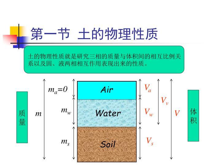 第一节 土的物理性质