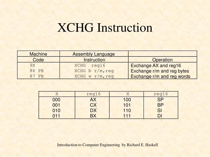 XCHG Instruction