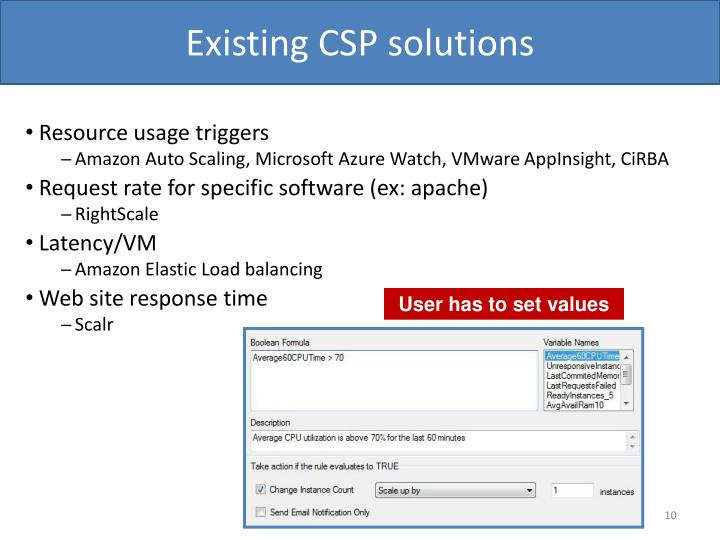 Existing CSP solutions