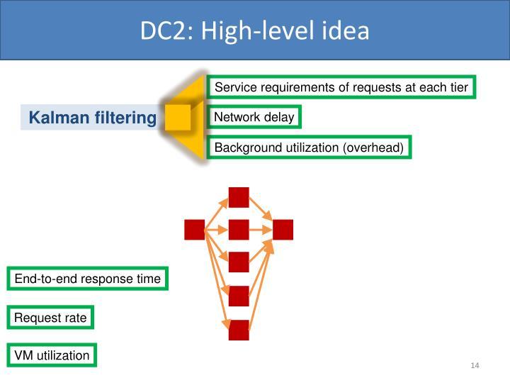 DC2: High-level idea