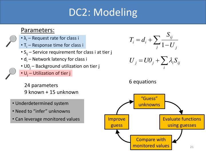 DC2: Modeling
