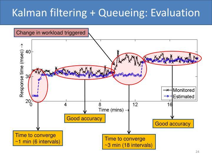 Kalman filtering + Queueing: Evaluation