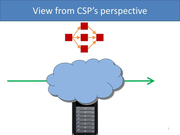 View from CSP's perspective