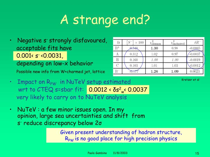 A strange end?