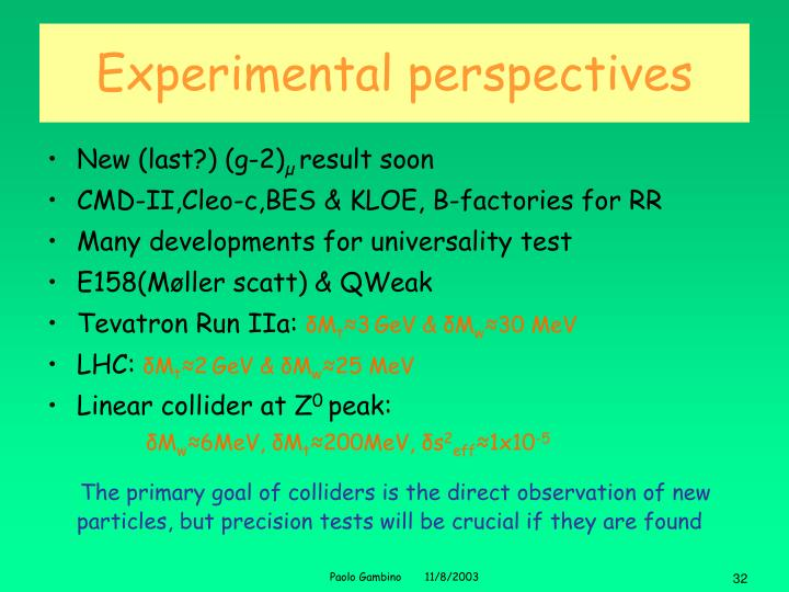 Experimental perspectives