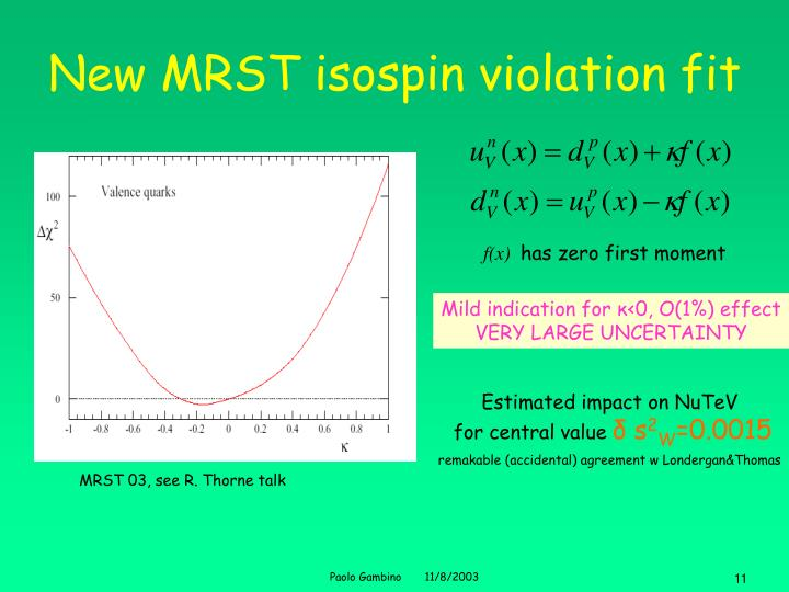 New MRST isospin violation fit