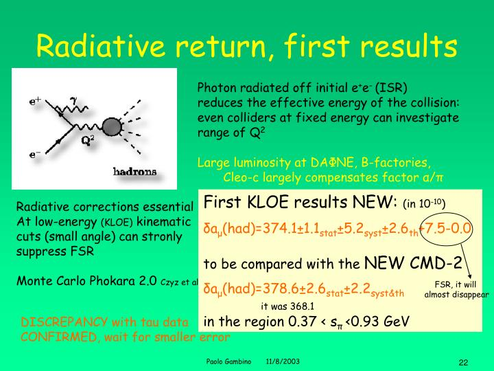 Radiative return, first results