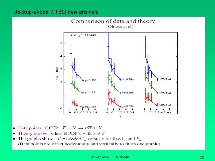 Backup-slides: CTEQ new analysis