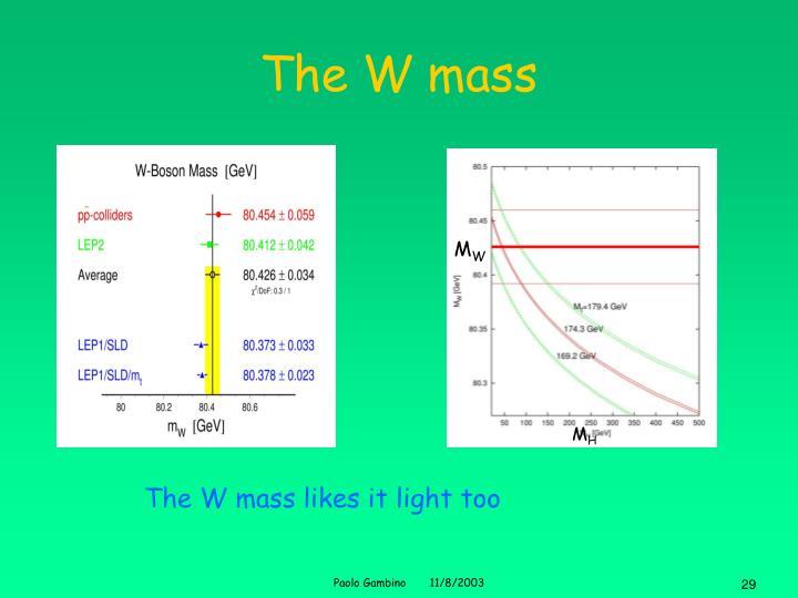 The W mass