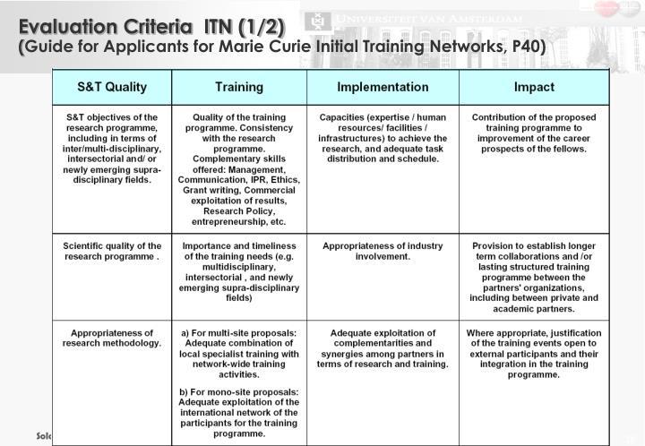 Evaluation Criteria  ITN (1/2)