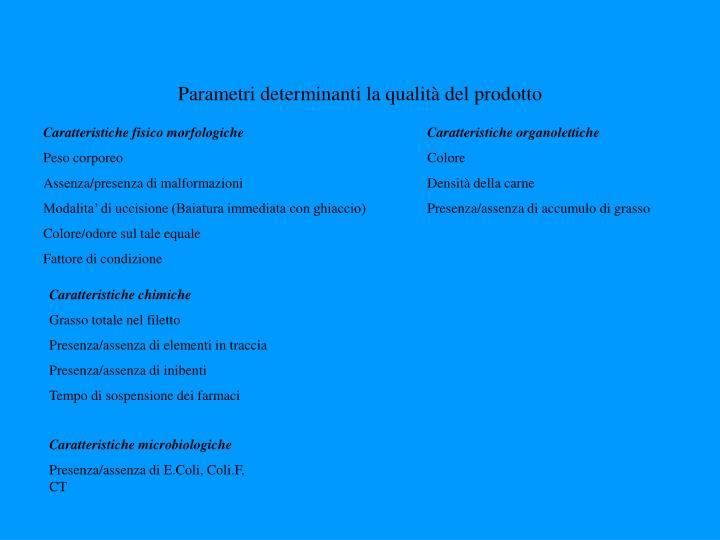 Parametri determinanti la qualit del prodotto