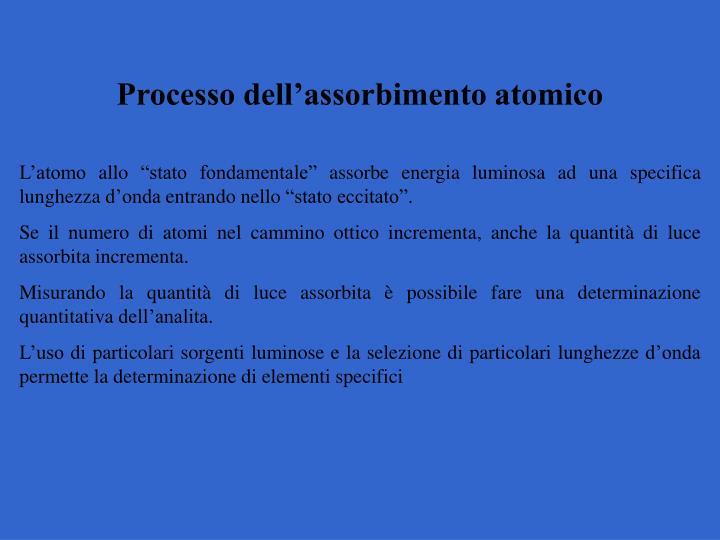 Processo dell'assorbimento atomico