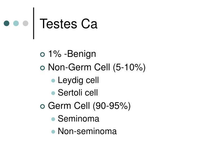 Testes Ca