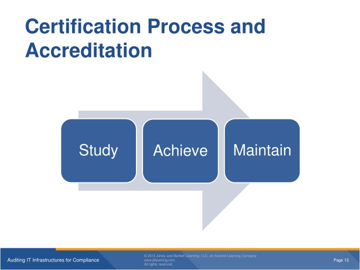 Certification Process and Accreditation