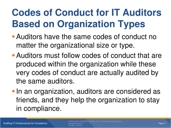 Codes of Conduct for IT Auditors Based on Organization Types