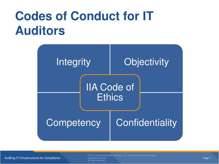 Codes of Conduct for IT Auditors