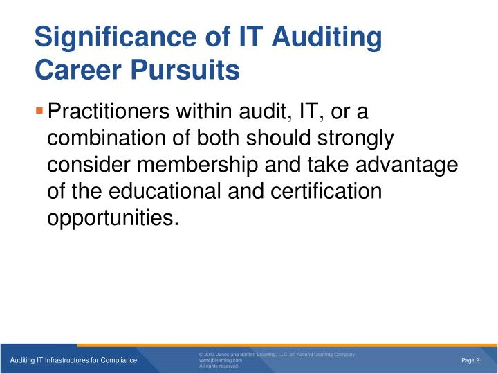 Significance of IT Auditing Career Pursuits