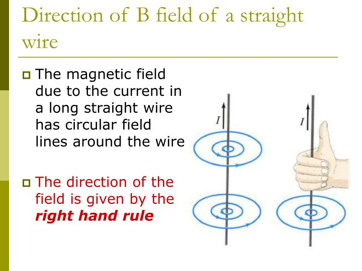 Direction of B field of a straight wire
