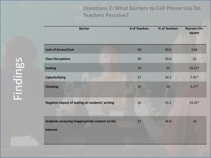 Questions 2: