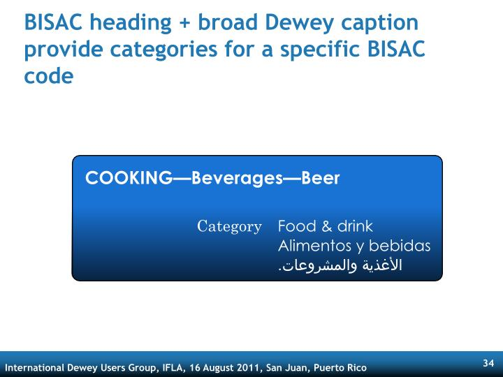 BISAC heading + broad Dewey caption provide categories for a specific BISAC code
