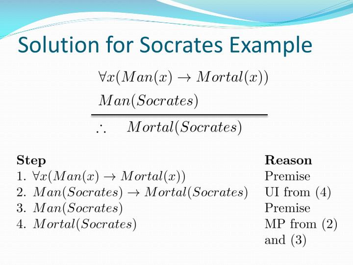 Solution for Socrates Example