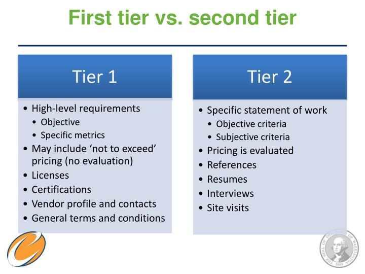 First tier vs second tier