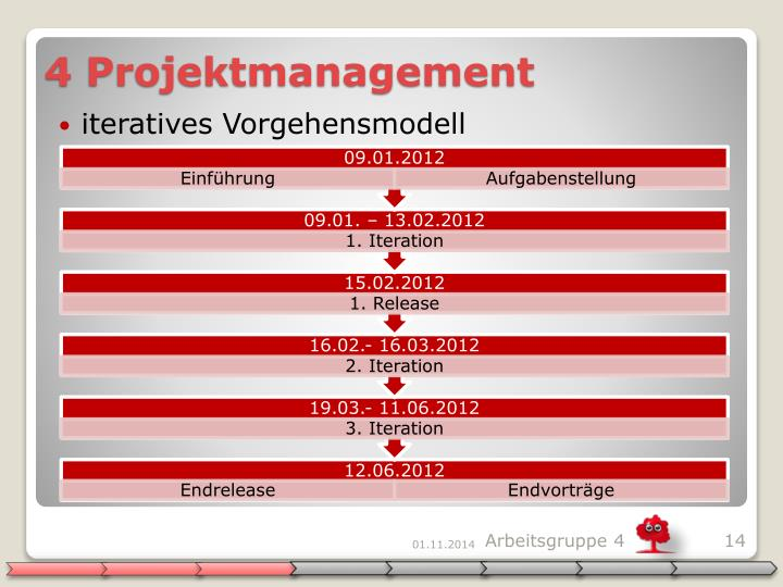 4 Projektmanagement