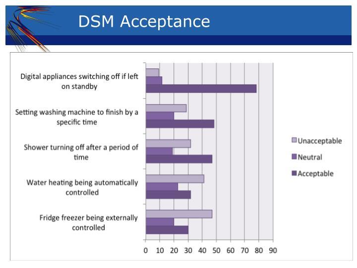 DSM Acceptance