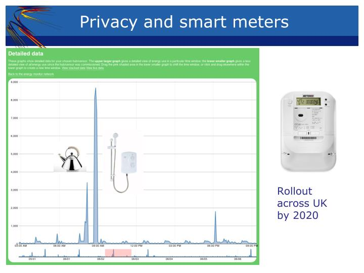 Privacy and smart meters